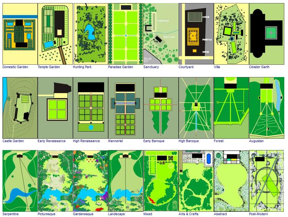 Garden and Landscape Design (3/6)