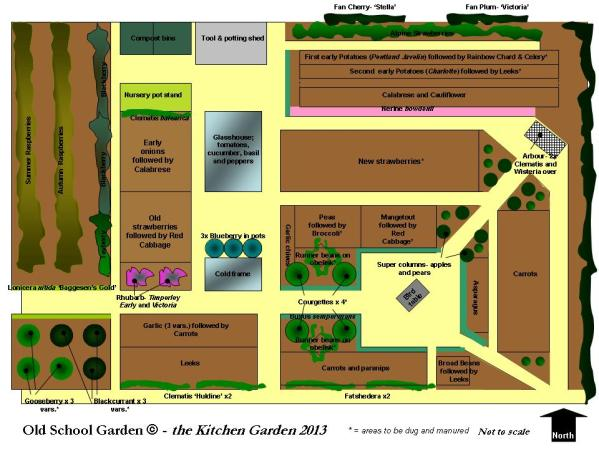 kitchen gdn layout