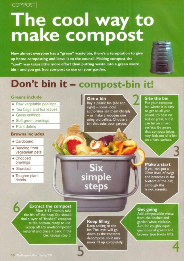 Cool Composting