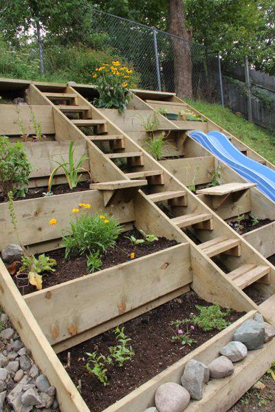 PicPost: Terracing your sloping ground