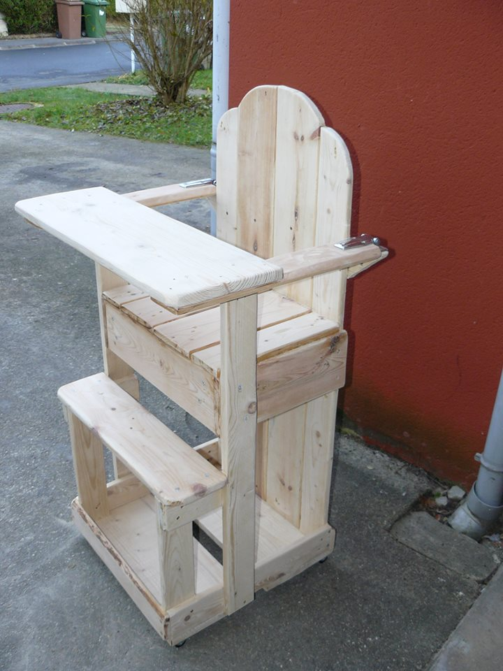 Latest Garden Recycling Projects (2/6)