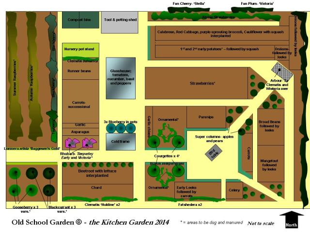 kitchen gdn layout 2014