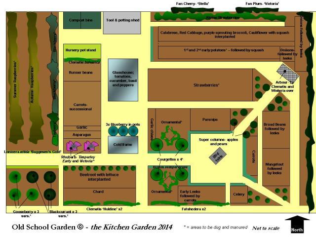 kitchen gdn layout 2014