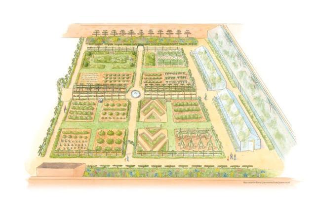 Blickling Walled GardenA3 (2)